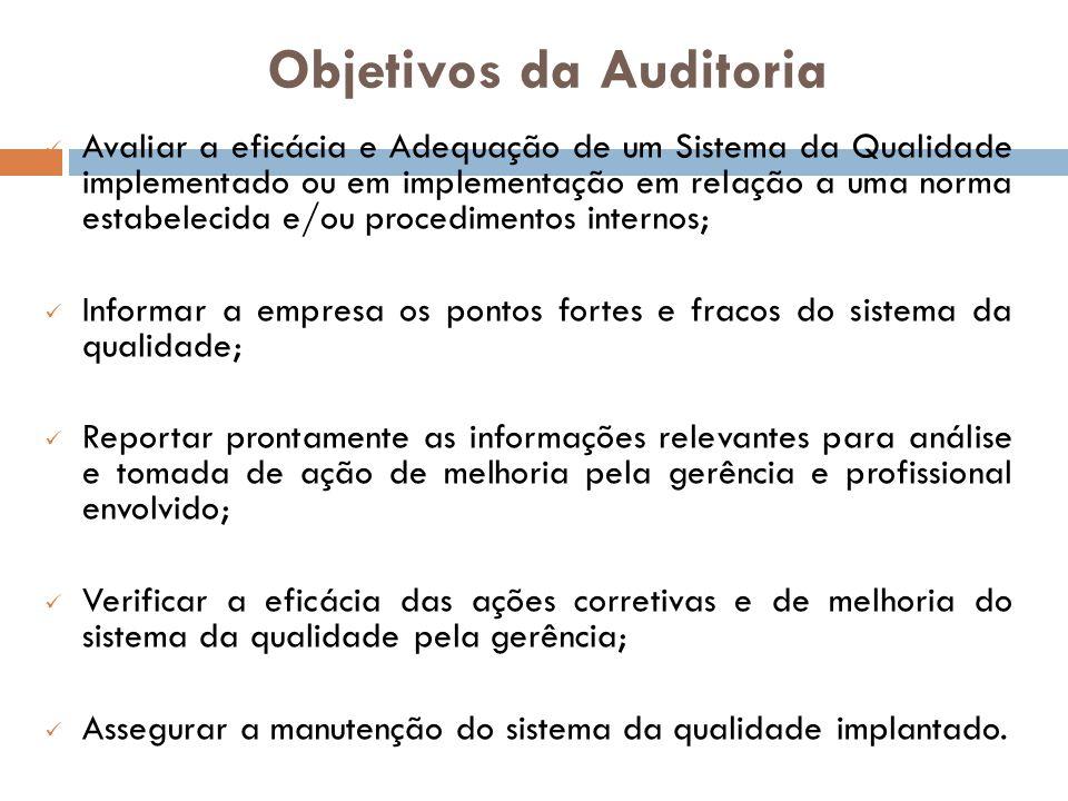 Objetivos da Auditoria Avaliar a eficácia e Adequação de um Sistema da Qualidade implementado ou em implementação em relação a uma norma estabelecida