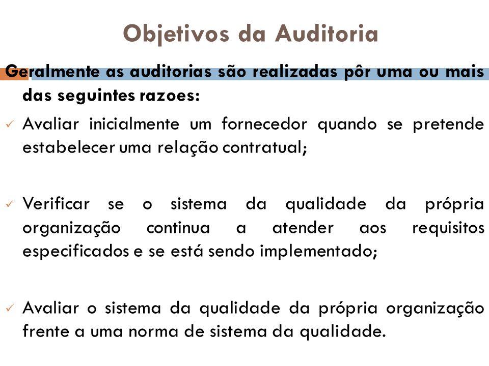 Objetivos da Auditoria Geralmente as auditorias são realizadas pôr uma ou mais das seguintes razoes: Avaliar inicialmente um fornecedor quando se pret