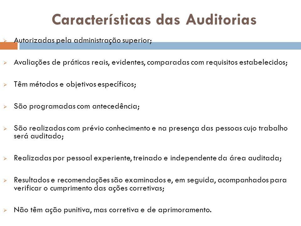 Características das Auditorias Autorizadas pela administração superior; Avaliações de práticas reais, evidentes, comparadas com requisitos estabelecid