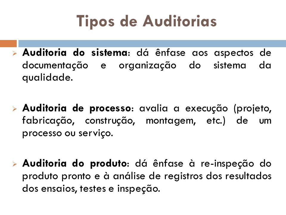Tipos de Auditorias Auditoria do sistema: dá ênfase aos aspectos de documentação e organização do sistema da qualidade. Auditoria de processo: avalia