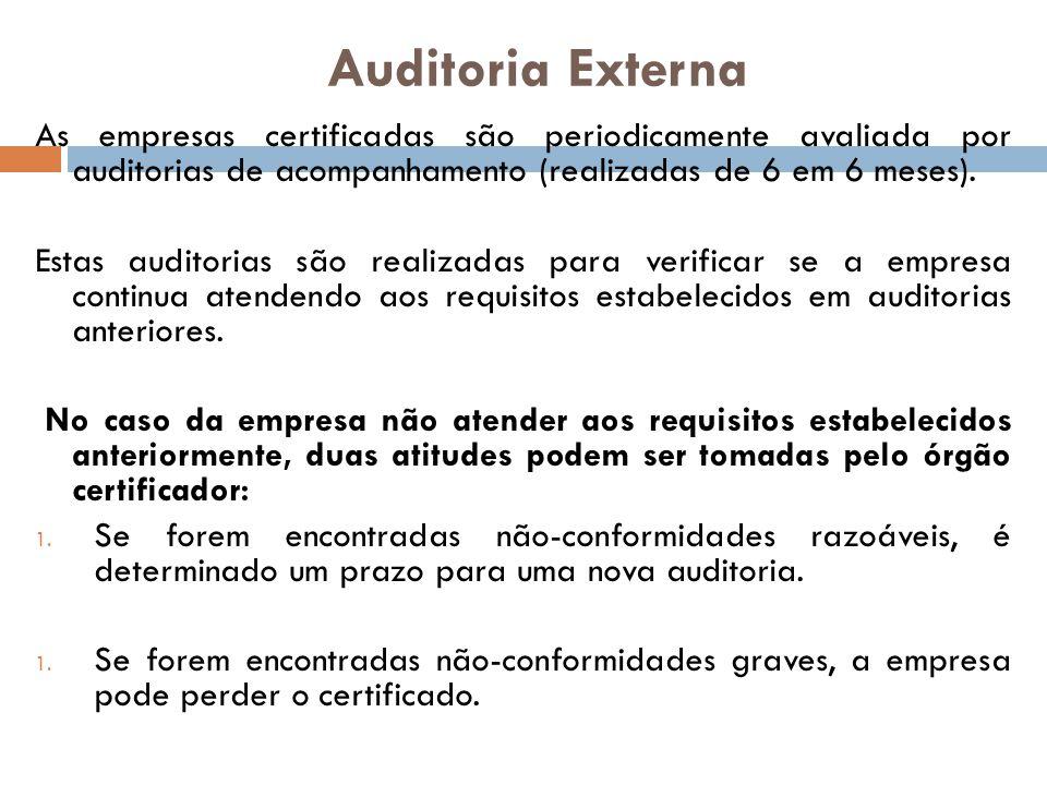 Auditoria Externa As empresas certificadas são periodicamente avaliada por auditorias de acompanhamento (realizadas de 6 em 6 meses). Estas auditorias