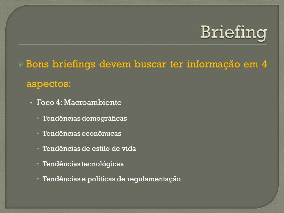 Bons briefings devem buscar ter informação em 4 aspectos: Foco 4: Macroambiente Tendências demográficas Tendências econômicas Tendências de estilo de