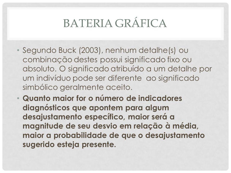 BATERIA GRÁFICA Segundo Buck (2003), nenhum detalhe(s) ou combinação destes possui significado fixo ou absoluto. O significado atribuído a um detalhe