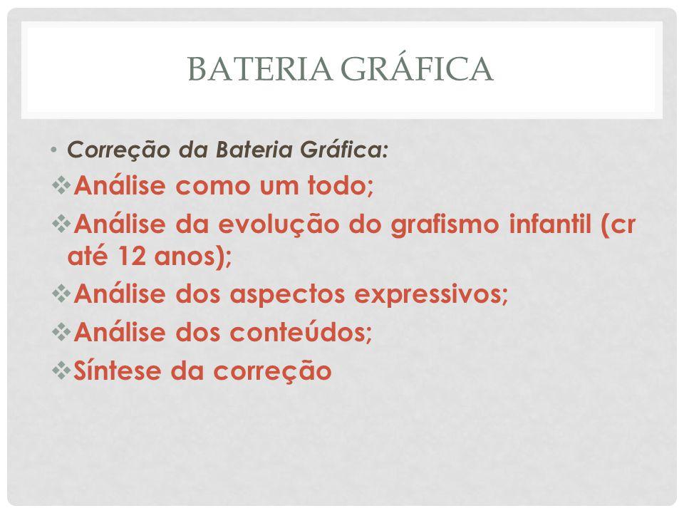 BATERIA GRÁFICA Correção da Bateria Gráfica: Análise como um todo; Análise da evolução do grafismo infantil (cr até 12 anos); Análise dos aspectos exp
