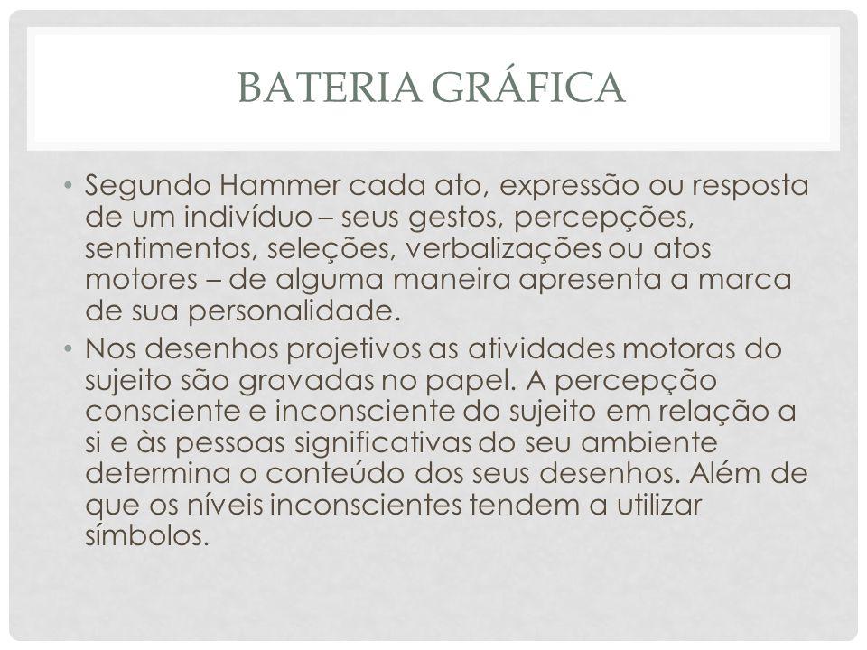 BATERIA GRÁFICA Segundo Hammer cada ato, expressão ou resposta de um indivíduo – seus gestos, percepções, sentimentos, seleções, verbalizações ou atos
