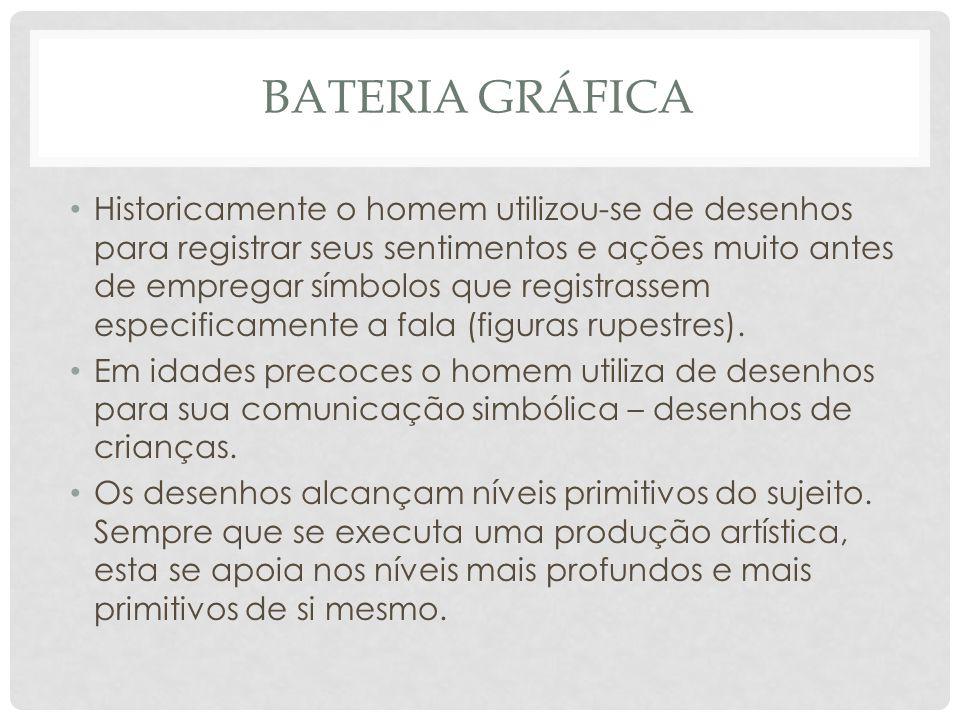 BATERIA GRÁFICA Correção da Bateria Gráfica: Análise como um todo; Análise da evolução do grafismo infantil (cr até 12 anos); Análise dos aspectos expressivos; Análise dos conteúdos; Síntese da correção