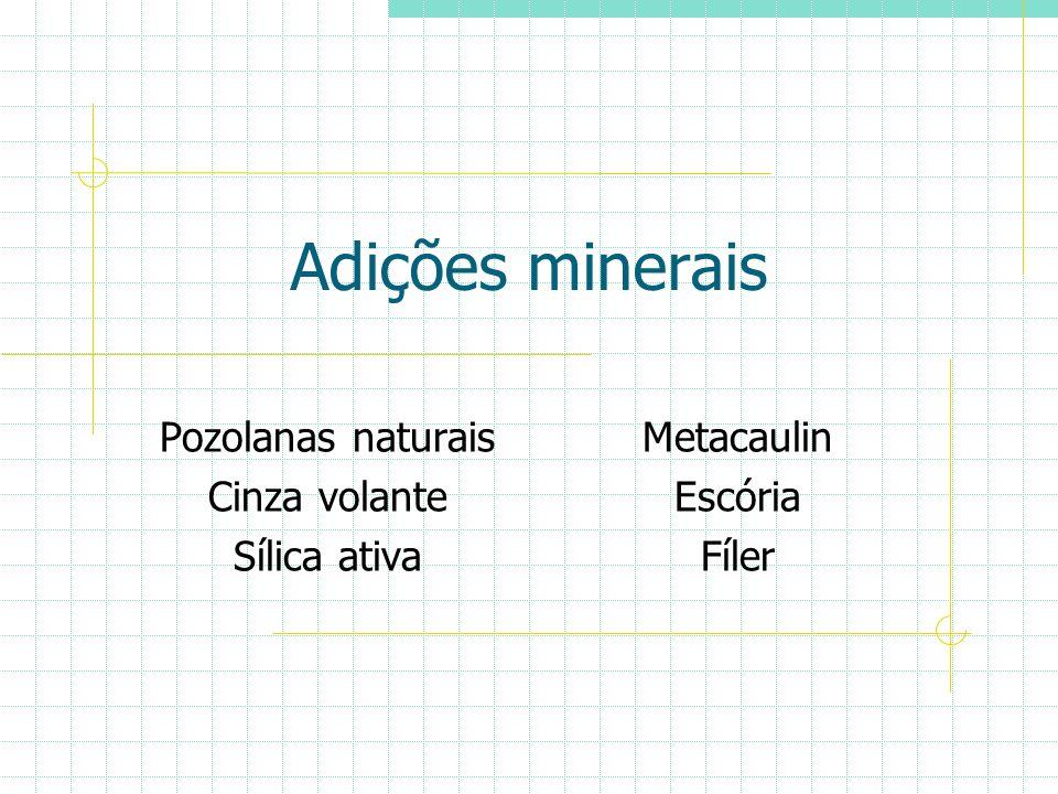 Adições minerais Pozolanas naturais Cinza volante Sílica ativa Metacaulin Escória Fíler