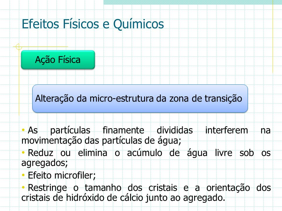 Efeitos Físicos e Químicos Ação Física Alteração da micro-estrutura da zona de transição As partículas finamente divididas interferem na movimentação