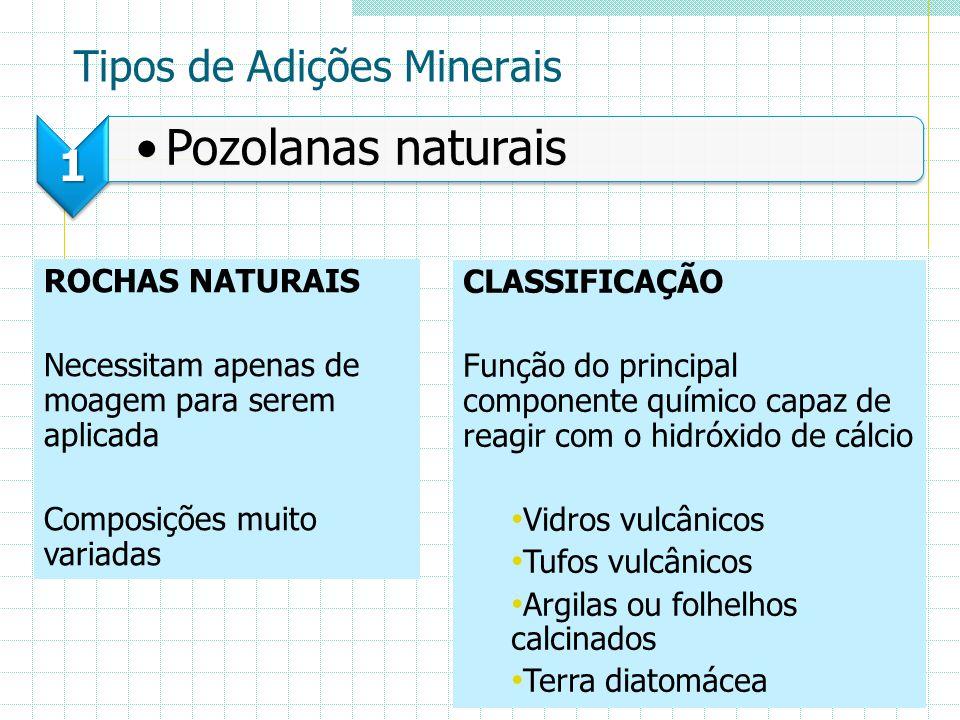 Tipos de Adições Minerais 1 Pozolanas naturais ROCHAS NATURAIS Necessitam apenas de moagem para serem aplicada Composições muito variadas CLASSIFICAÇÃ