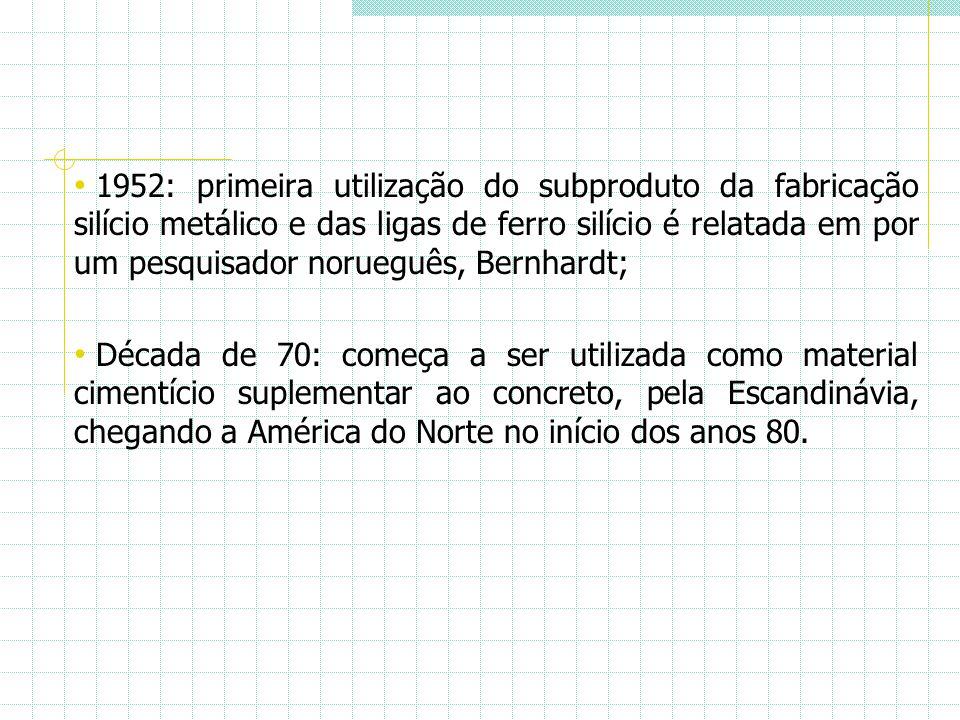 1952: primeira utilização do subproduto da fabricação silício metálico e das ligas de ferro silício é relatada em por um pesquisador norueguês, Bernha
