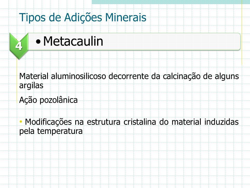 Tipos de Adições Minerais 4 Metacaulin Material aluminosilicoso decorrente da calcinação de alguns argilas Ação pozolânica Modificações na estrutura c