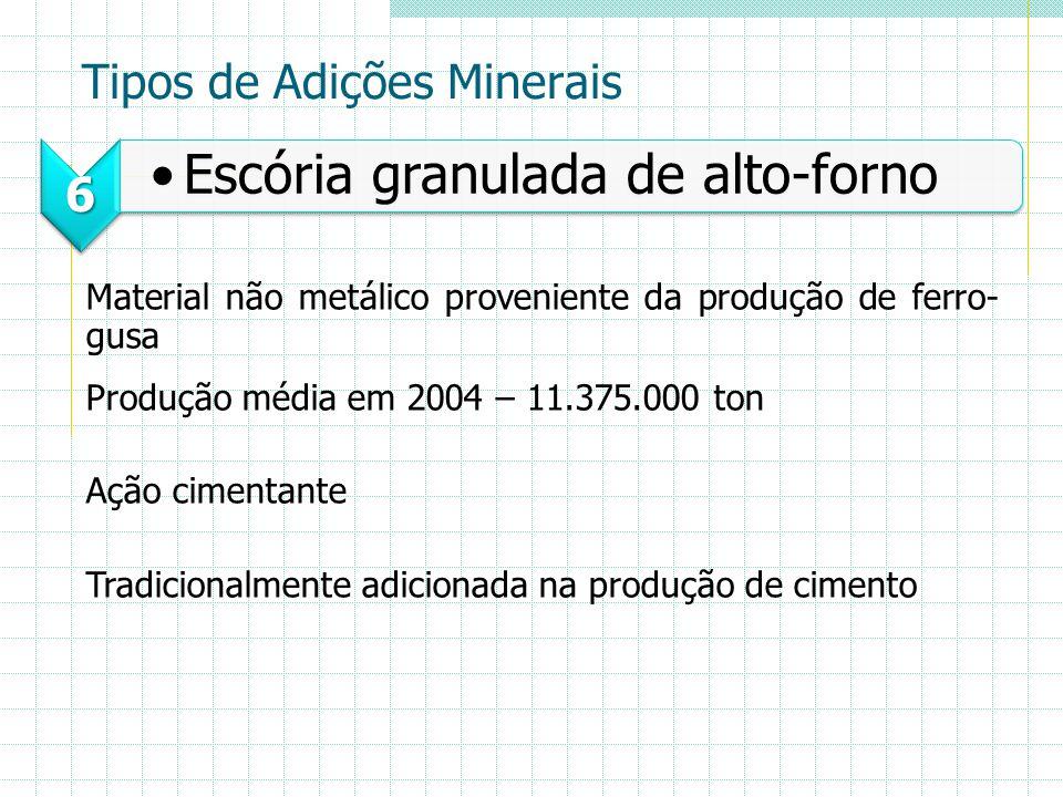 Tipos de Adições Minerais 6 Escória granulada de alto-forno Material não metálico proveniente da produção de ferro- gusa Produção média em 2004 – 11.3