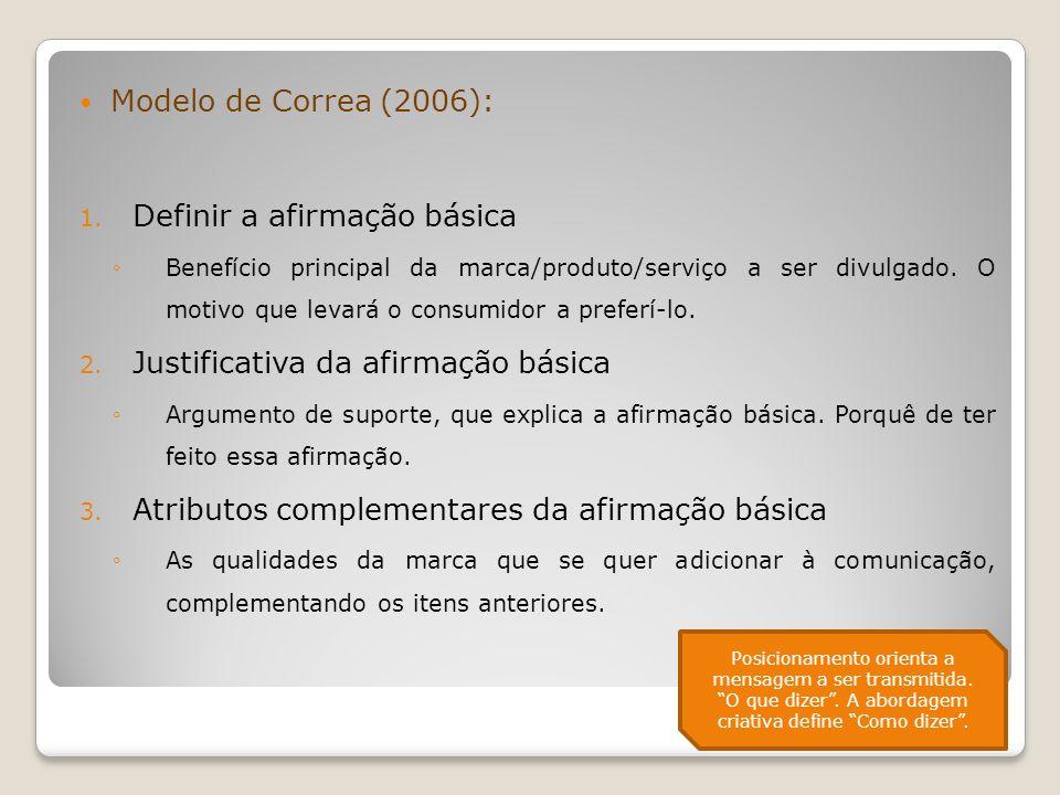 Modelo de Correa (2006): 1. Definir a afirmação básica Benefício principal da marca/produto/serviço a ser divulgado. O motivo que levará o consumidor