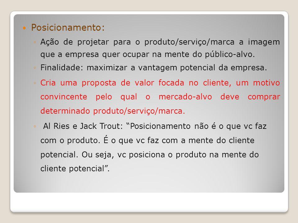 Posicionamento: Ação de projetar para o produto/serviço/marca a imagem que a empresa quer ocupar na mente do público-alvo. Finalidade: maximizar a van