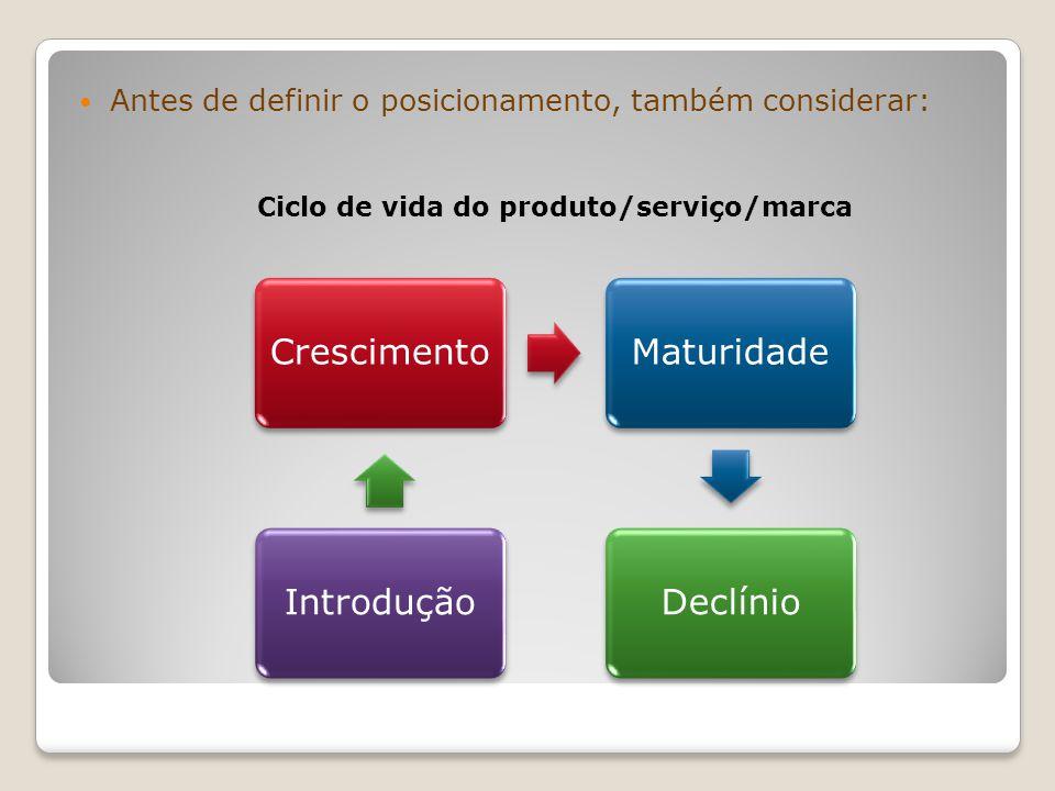 Antes de definir o posicionamento, também considerar: Ciclo de vida do produto/serviço/marca CrescimentoMaturidadeDeclínioIntrodução