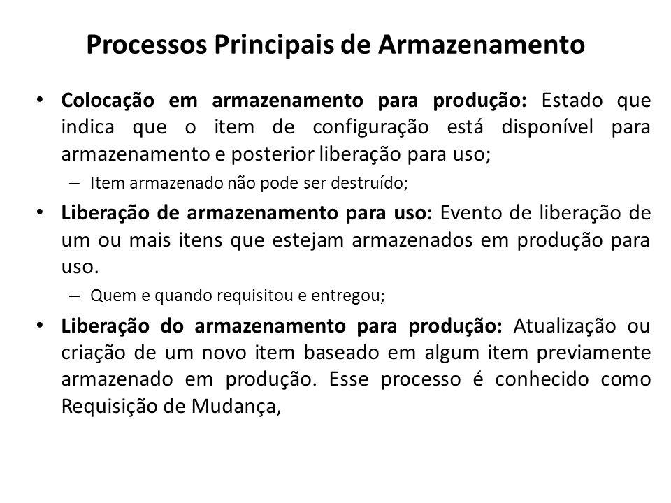 Processos Principais de Armazenamento Colocação em armazenamento para produção: Estado que indica que o item de configuração está disponível para arma