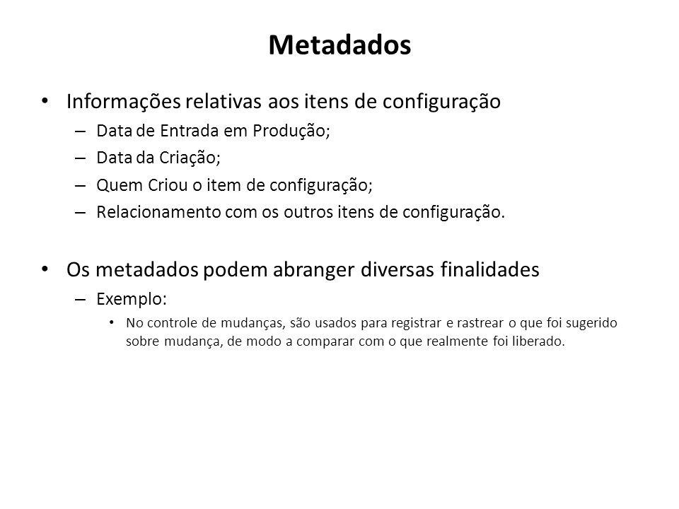 Metadados Informações relativas aos itens de configuração – Data de Entrada em Produção; – Data da Criação; – Quem Criou o item de configuração; – Rel