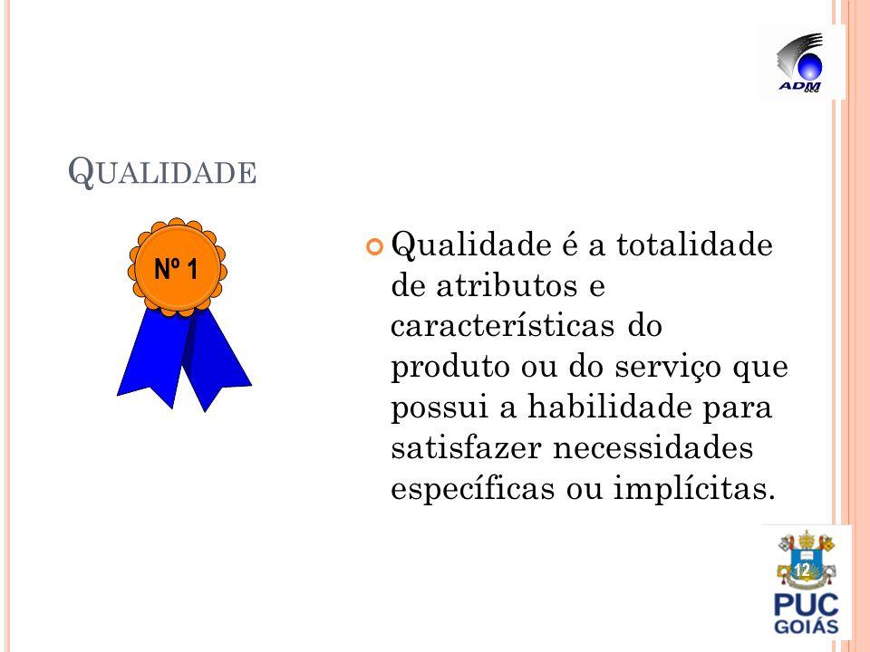 Q UALIDADE Qualidade é a totalidade de atributos e características do produto ou do serviço que possui a habilidade para satisfazer necessidades espec