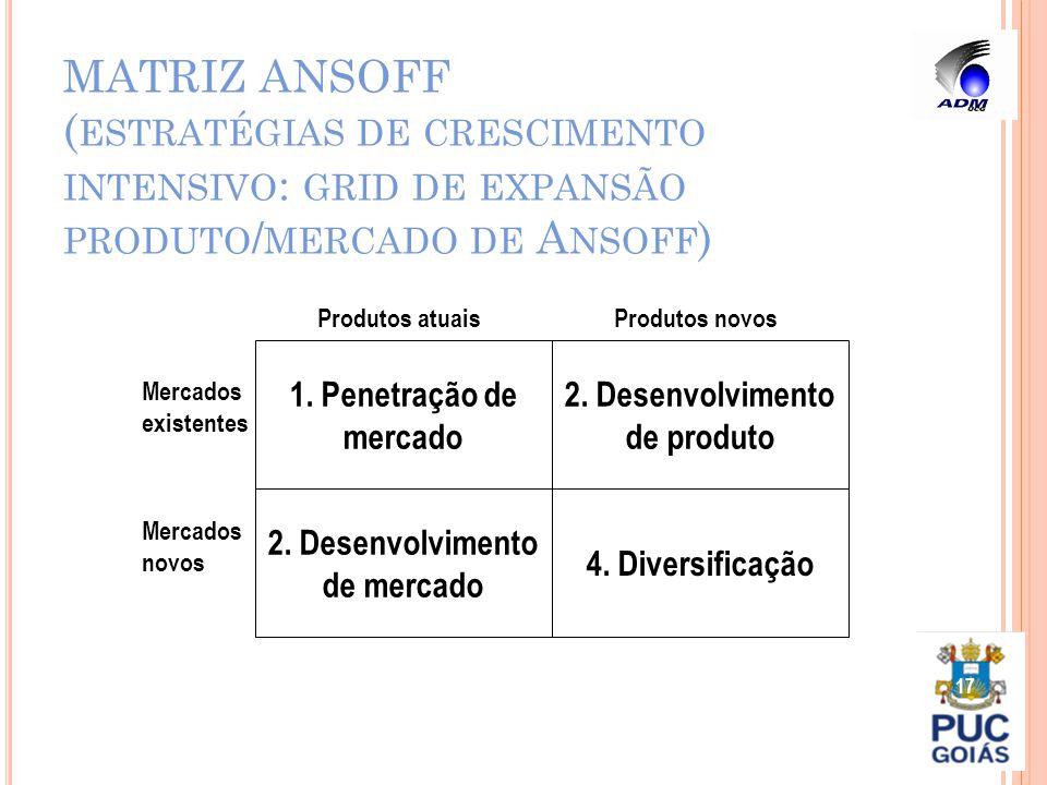 MATRIZ ANSOFF ( ESTRATÉGIAS DE CRESCIMENTO INTENSIVO : GRID DE EXPANSÃO PRODUTO / MERCADO DE A NSOFF ) 17 1. Penetração de mercado 2. Desenvolvimento