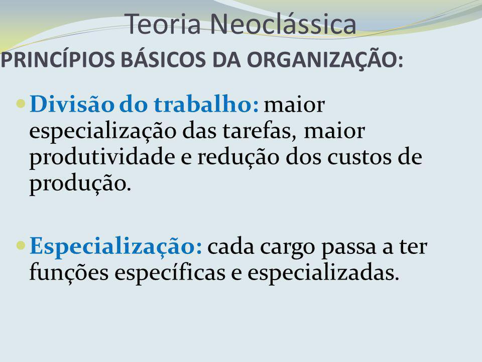 Teoria Neoclássica PRINCÍPIOS BÁSICOS DA ORGANIZAÇÃO: Divisão do trabalho: maior especialização das tarefas, maior produtividade e redução dos custos