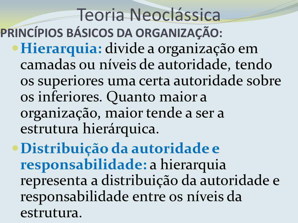 Teoria Neoclássica PRINCÍPIOS BÁSICOS DA ORGANIZAÇÃO: Hierarquia: divide a organização em camadas ou níveis de autoridade, tendo os superiores uma cer