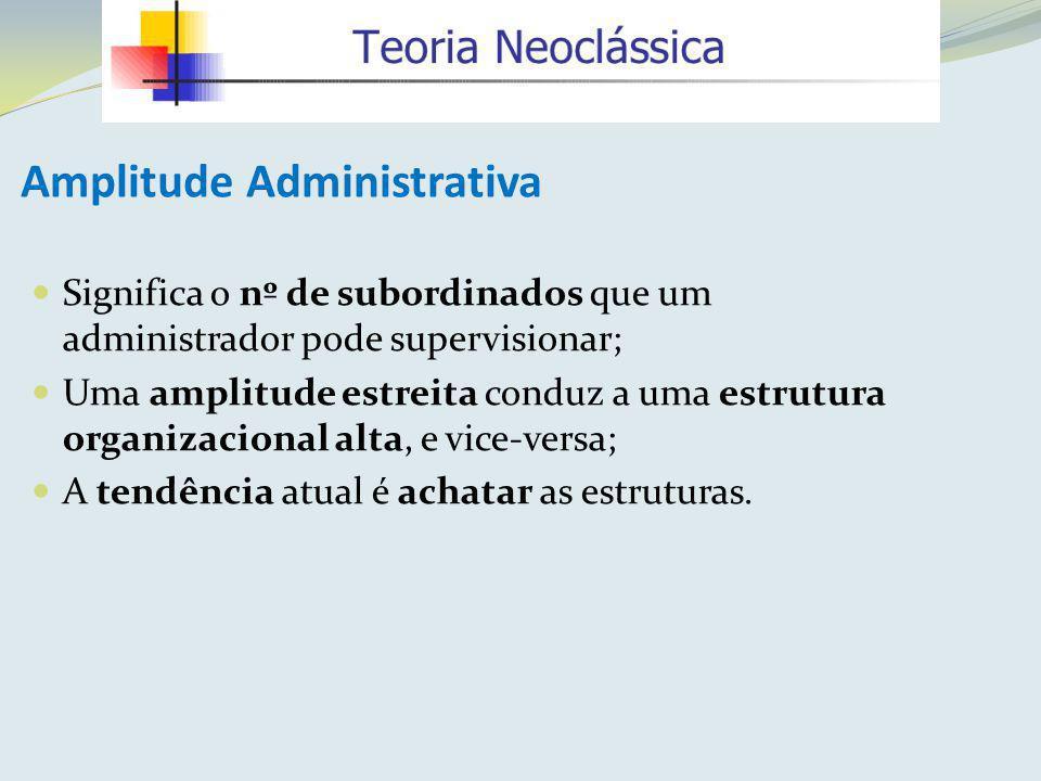 Amplitude Administrativa Significa o nº de subordinados que um administrador pode supervisionar; Uma amplitude estreita conduz a uma estrutura organiz