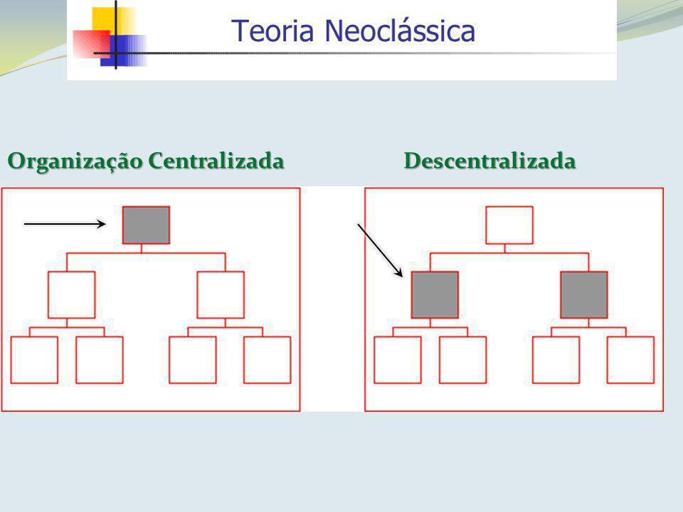 Organização Centralizada Descentralizada