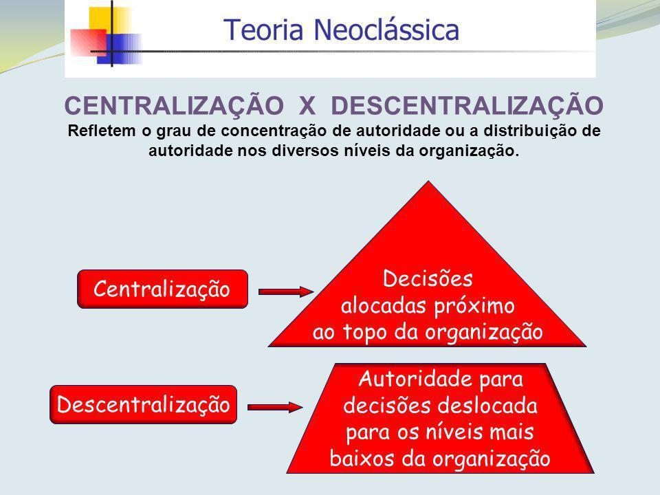 CENTRALIZAÇÃO X DESCENTRALIZAÇÃO Refletem o grau de concentração de autoridade ou a distribuição de autoridade nos diversos níveis da organização. Cen