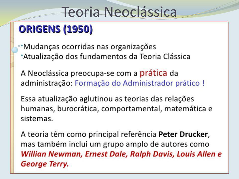 Teoria Neoclássica PRINCÍPIOS BÁSICOS DA ORGANIZAÇÃO: Divisão do trabalho: maior especialização das tarefas, maior produtividade e redução dos custos de produção.