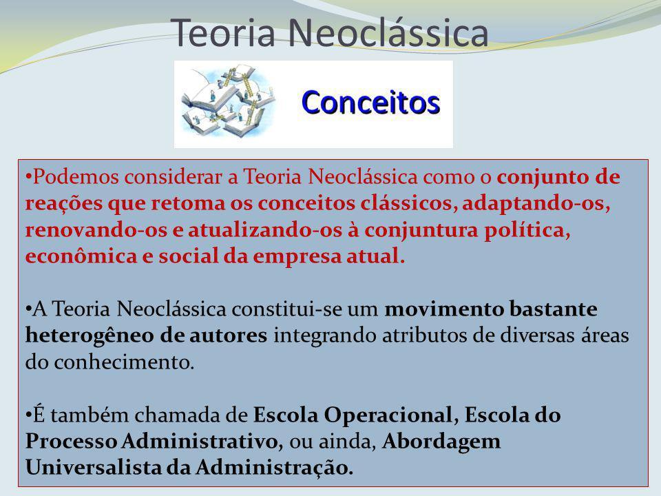 Teoria Neoclássica Para os autores neoclássicos, a administração consiste em orientar, dirigir, e controlar esforços de um grupo de indivíduos para um objetivo comum.