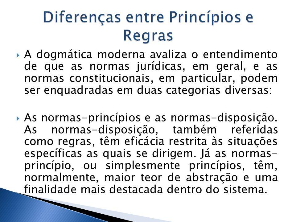 A dogmática moderna avaliza o entendimento de que as normas jurídicas, em geral, e as normas constitucionais, em particular, podem ser enquadradas em
