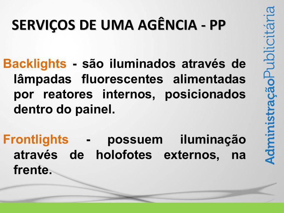 Backlights - são iluminados através de lâmpadas fluorescentes alimentadas por reatores internos, posicionados dentro do painel.