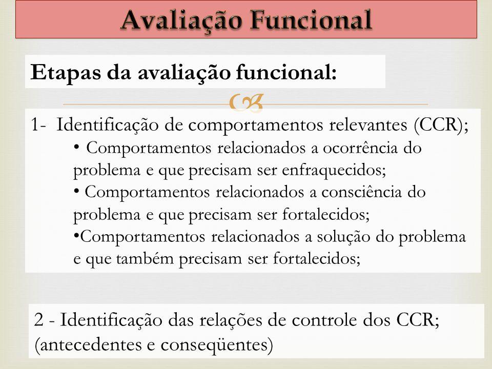 Etapas da avaliação funcional: 1- Identificação de comportamentos relevantes (CCR); Comportamentos relacionados a ocorrência do problema e que precisa
