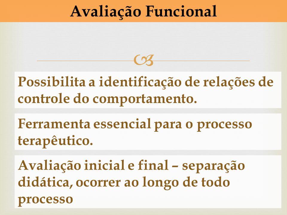 Avaliação Funcional Possibilita a identificação de relações de controle do comportamento. Ferramenta essencial para o processo terapêutico. Avaliação