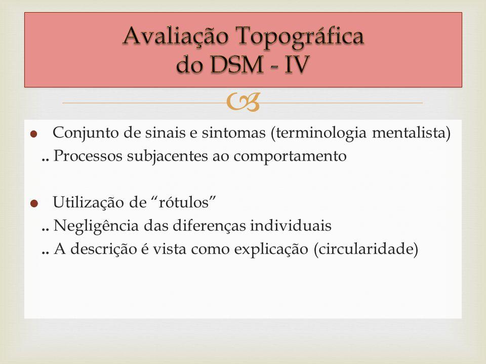Conjunto de sinais e sintomas (terminologia mentalista).. Processos subjacentes ao comportamento Utilização de rótulos.. Negligência das diferenças in