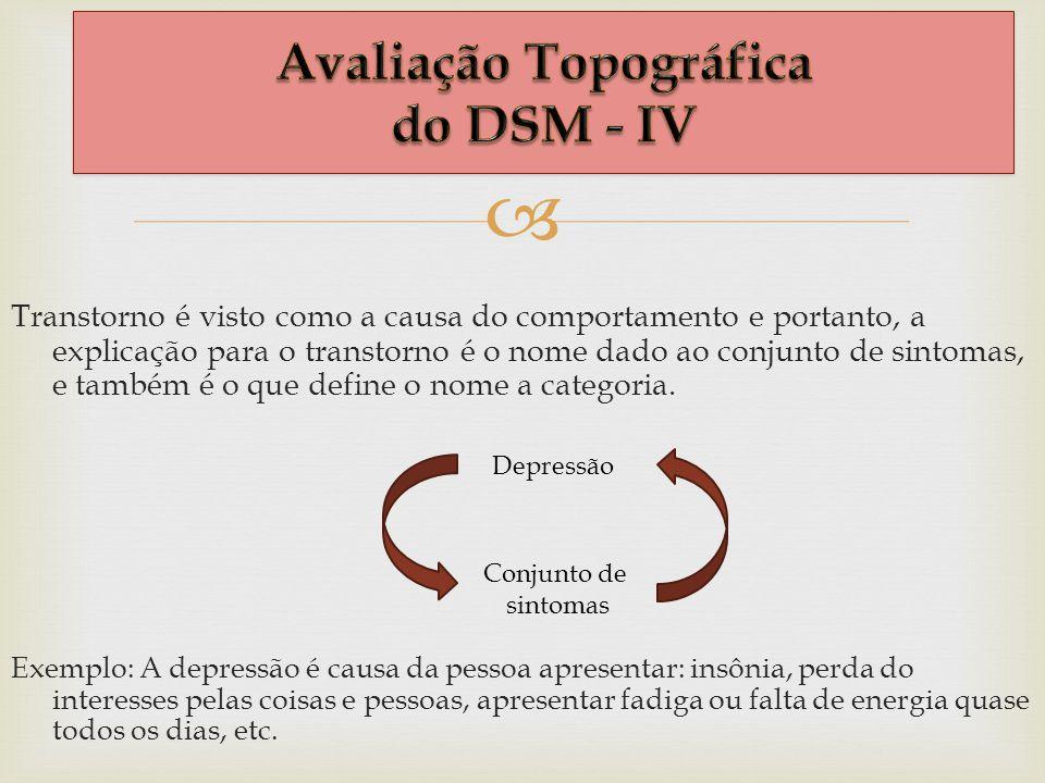 Transtorno é visto como a causa do comportamento e portanto, a explicação para o transtorno é o nome dado ao conjunto de sintomas, e também é o que de