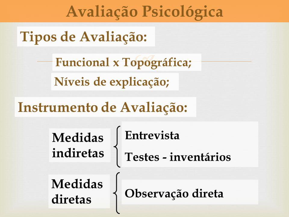 Avaliação Psicológica Instrumento de Avaliação: Tipos de Avaliação: Funcional x Topográfica; Níveis de explicação; Medidas indiretas Entrevista Testes