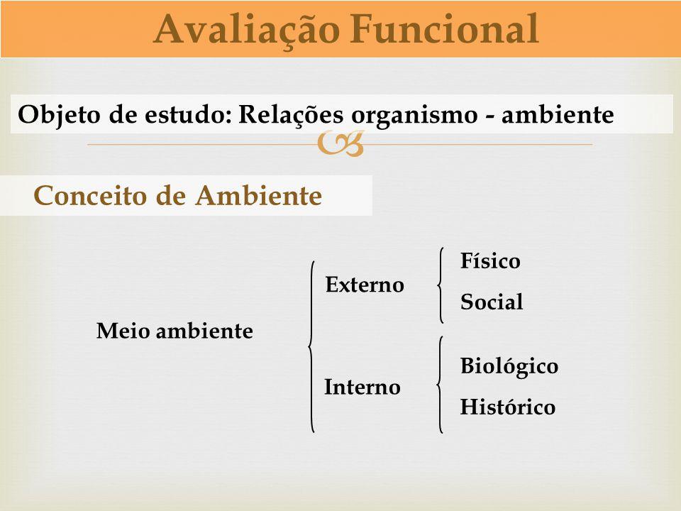 Meio ambiente Externo Interno Físico Social Biológico Histórico Conceito de Ambiente Objeto de estudo: Relações organismo - ambiente Avaliação Funcion