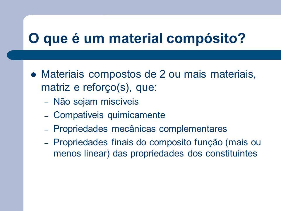 O que é um material compósito.