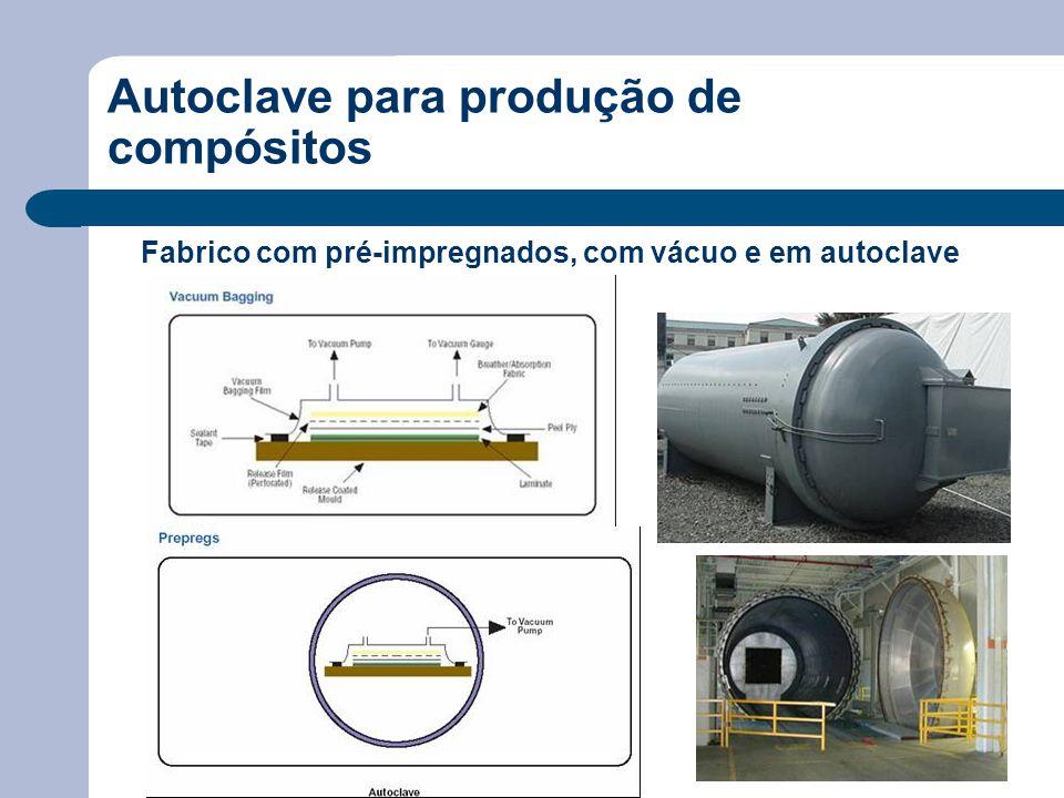 Autoclave para produção de compósitos Fabrico com pré-impregnados, com vácuo e em autoclave