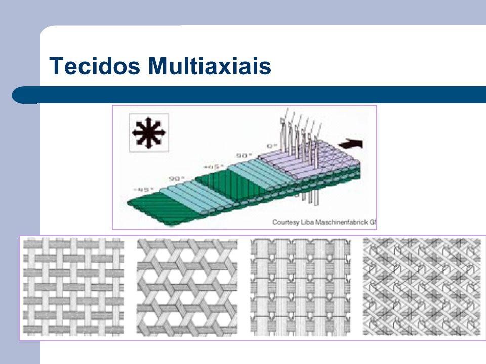 Tecidos Multiaxiais