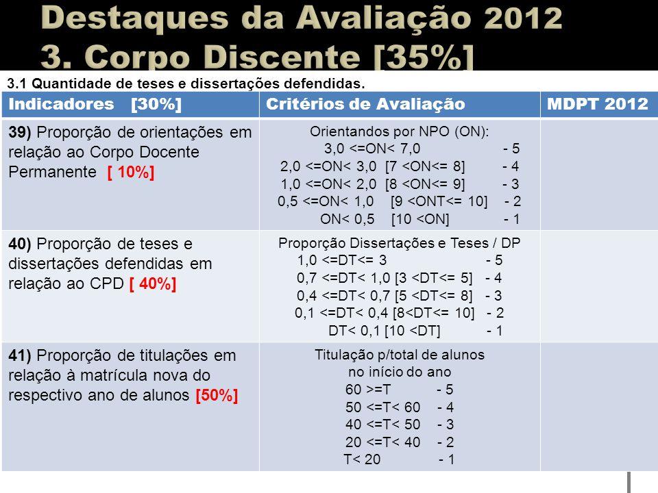 3.1 Quantidade de teses e dissertações defendidas. Indicadores [30%]Critérios de AvaliaçãoMDPT 2012 39) Proporção de orientações em relação ao Corpo D