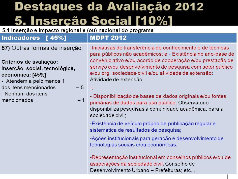 5.1 Inserção e Impacto regional e (ou) nacional do programa Indicadores [ 45%]MDPT 2012 57) Outras formas de inserção: Critérios de avaliação: Inserçã