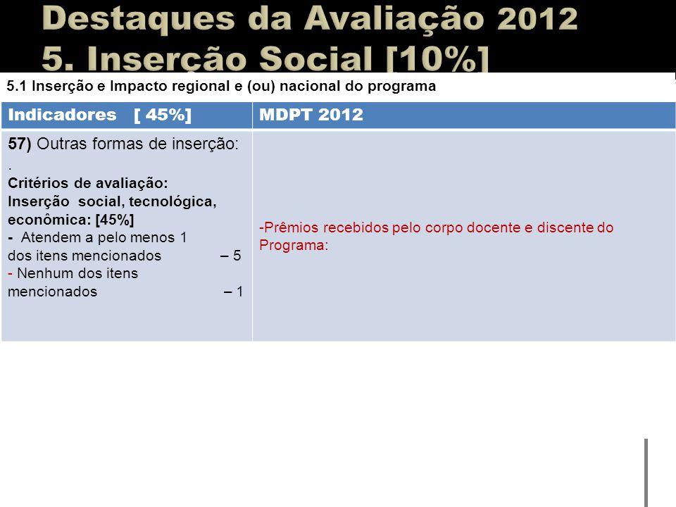 5.1 Inserção e Impacto regional e (ou) nacional do programa Indicadores [ 45%]MDPT 2012 57) Outras formas de inserção:. Critérios de avaliação: Inserç