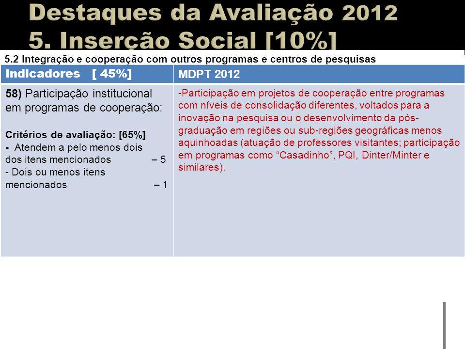 5.2 Integração e cooperação com outros programas e centros de pesquisas Indicadores [ 45%] MDPT 2012 58) Participação institucional em programas de co