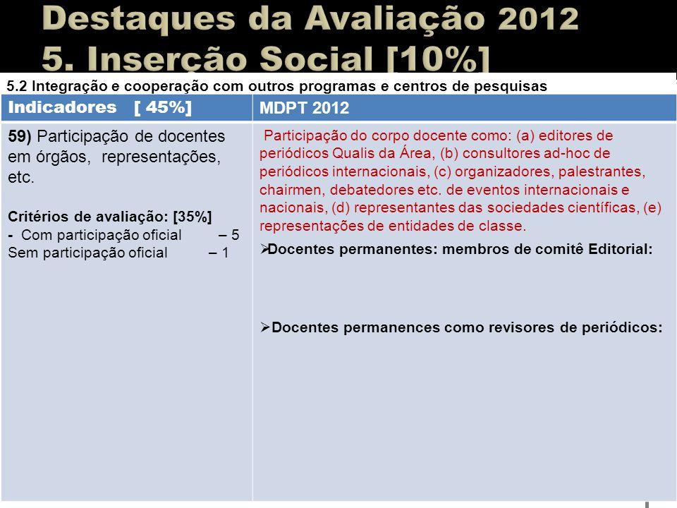 5.2 Integração e cooperação com outros programas e centros de pesquisas Indicadores [ 45%] MDPT 2012 59) Participação de docentes em órgãos, represent