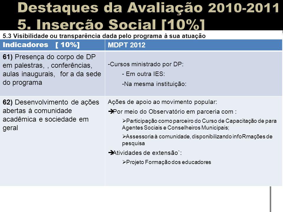 5.3 Visibilidade ou transparência dada pelo programa à sua atuação Indicadores [ 10%] MDPT 2012 61) Presença do corpo de DP em palestras,, conferência
