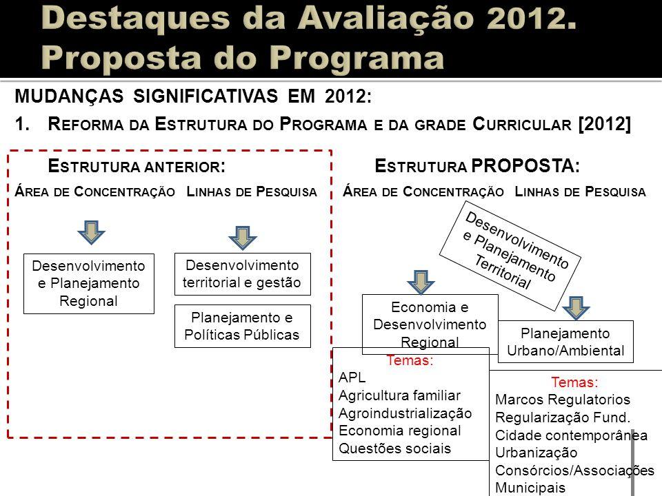 MUDANÇAS SIGNIFICATIVAS EM 2012: 1.R EFORMA DA E STRUTURA DO P ROGRAMA E DA GRADE C URRICULAR [2012] E STRUTURA ANTERIOR : E STRUTURA PROPOSTA: Á REA