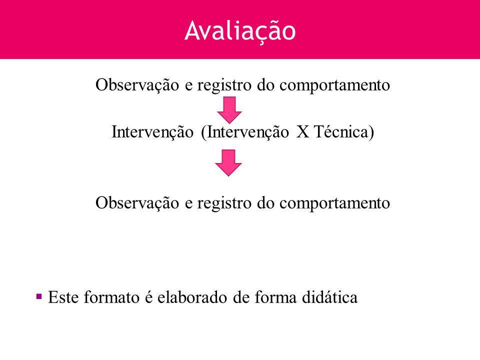 Avaliação Observação e registro do comportamento Intervenção (Intervenção X Técnica) Observação e registro do comportamento Este formato é elaborado d