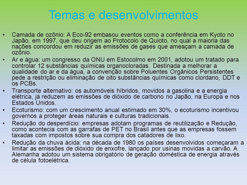 Temas e desenvolvimentos Camada de ozônio: A Eco-92 embasou eventos como a conferência em Kyoto no Japão, em 1997, que deu origem ao Protocolo de Quio
